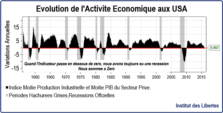 ip+ private sector gdp d12
