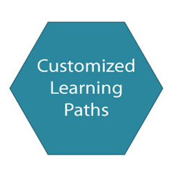 Cell_LearningPath
