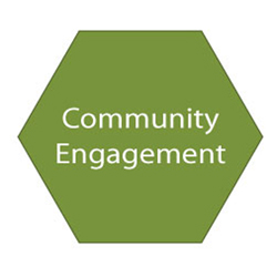 Cell-community-engagement