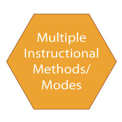 Cell-instructional-methods