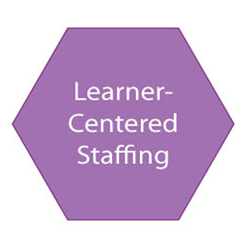 Cell-learner-centered-staffing