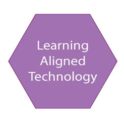 Cell-learning-aligned-technology