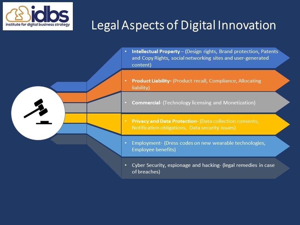 Legal Considerations IDBS PPTX.jpg