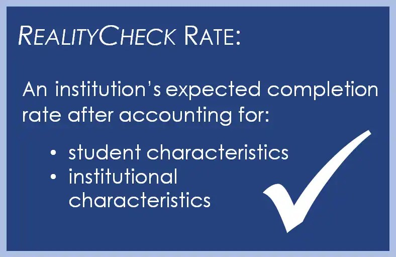 Student success with RealityCheck Rate Description