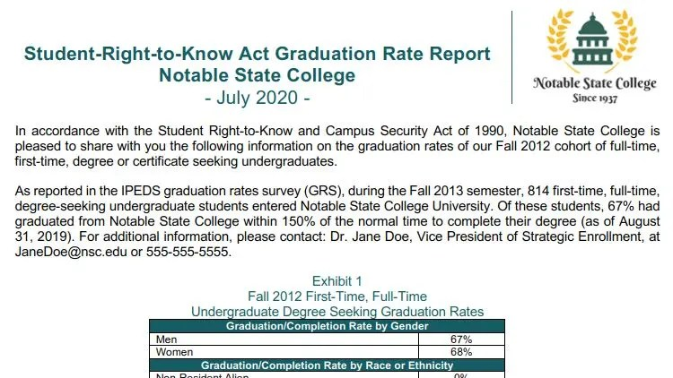 Student Right to Know of Athletic Graduation Rates Sample Report.