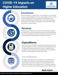 COVID-19 Impacts on Higher Ed infographic for Institutional Effectiveness