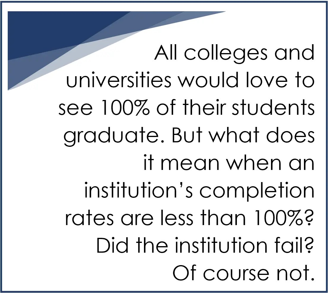 Text reads: All colleges and universities would love to see 100% of their students graduate. But what does it mean when an institution's completion rates are less than 100%? Did the institution fail? Of course not.
