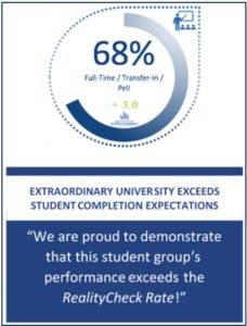 RealityCheck Gague and narrative info explaining that Extraordinary University exceeds student completion expectations