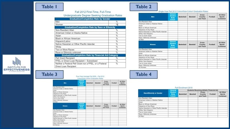 SRTK All four tables with templates