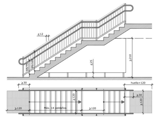Imágen de una escalera accesible, medidas y planos