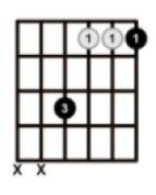 G minor chord
