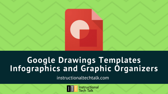 21 editable google templates for infographics and graphic organizers