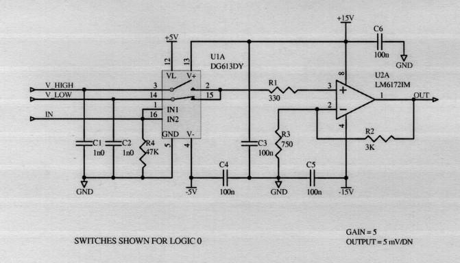 Magellan guider camera clock drivers