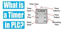 Basics of PLC Timer Instructions | Types of PLC Timer | PLC Timer Tutorial