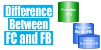 Difference between FC and FB in Siemens PLC