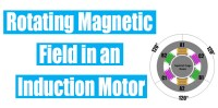 How rotating magnetic field works in an Induction Motor?