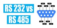RS232 and RS485, What are the differences between them?