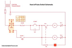 Hand off Auto Switch Operation  Electrical Engineering