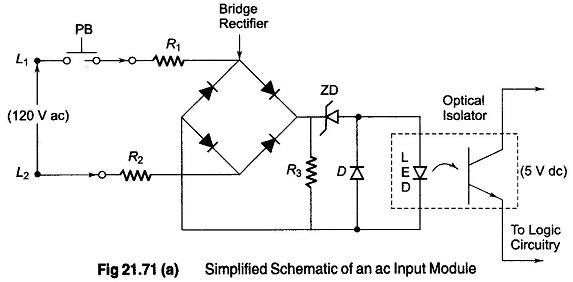 Block Diagram Of Plc With Explanation ~ DIAGRAM