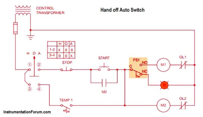 auto on off switch diagram  best fusebox and wiring diagram