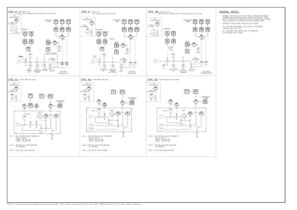 medium resolution of piping instrument diagram symbols piping instrument diagram symbols jpg1600 1131 211 kb