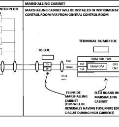 electrical loop diagrams wiring diagram article reviewdcs loop wiring diagram wiring diagram userwhat is instrument loop [ 1806 x 668 Pixel ]