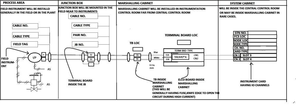 medium resolution of electrical loop diagrams wiring diagram article reviewdcs loop wiring diagram wiring diagram userwhat is instrument loop