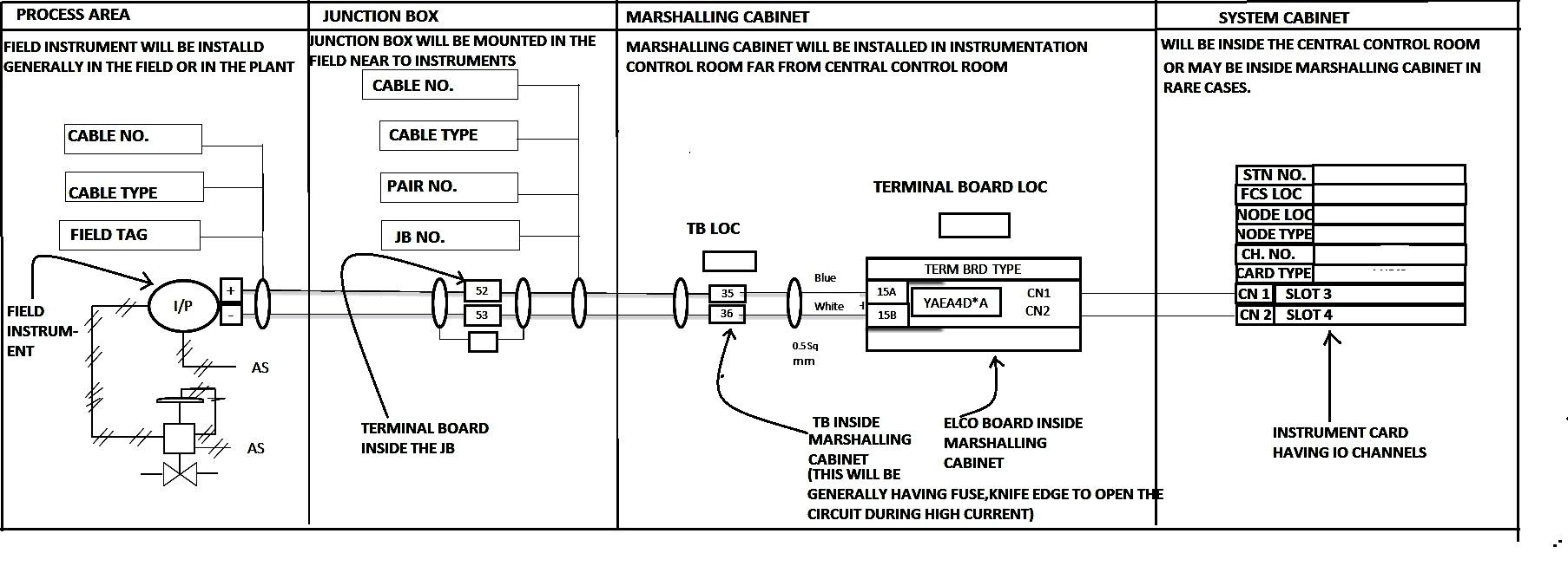 hight resolution of electrical loop diagrams wiring diagram article reviewdcs loop wiring diagram wiring diagram userwhat is instrument loop