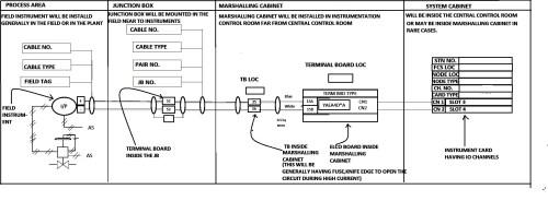 small resolution of electrical loop diagrams wiring diagram article reviewdcs loop wiring diagram wiring diagram userwhat is instrument loop