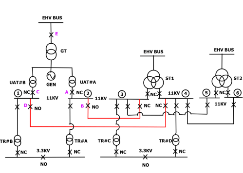 small resolution of power plant one line diagram wiring diagram blog emergency power system diagrams on single line diagram power plant