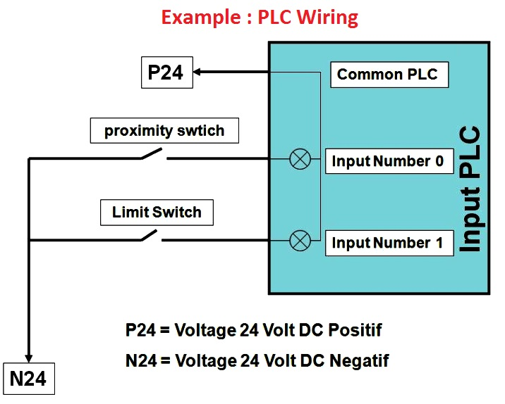 diagram inverter output wiring diagram full version hd