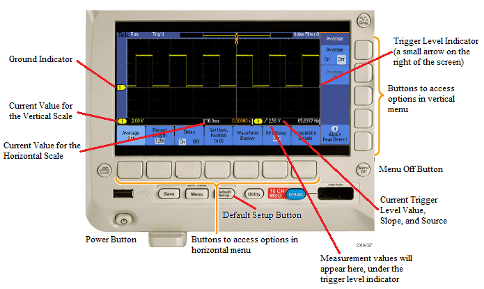 Phase Shifting The Common Mode Signal From An Instrumentation