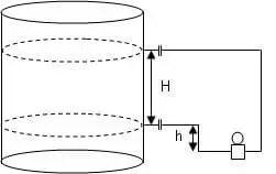 Bently Nevada Vibration Probes Functional Testing