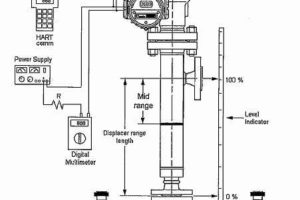 Electrical Test Sensors Pneumatic Test Wiring Diagram ~ Odicis