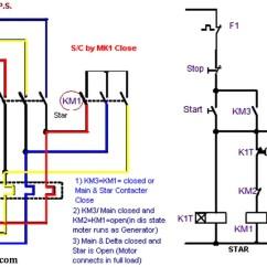 Star Delta Wiring Diagram Control 7 Pin Round Trailer Plug Motor Starter Working Principle Instrumentationtools