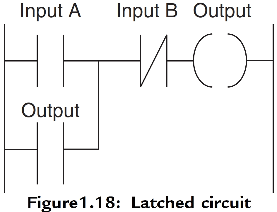 PLC Latching Function Instrumentation Tools