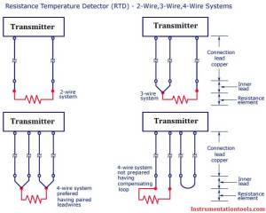 Difference Between 2 wire RTD, 3 wire RTD, and 4 wire RTD