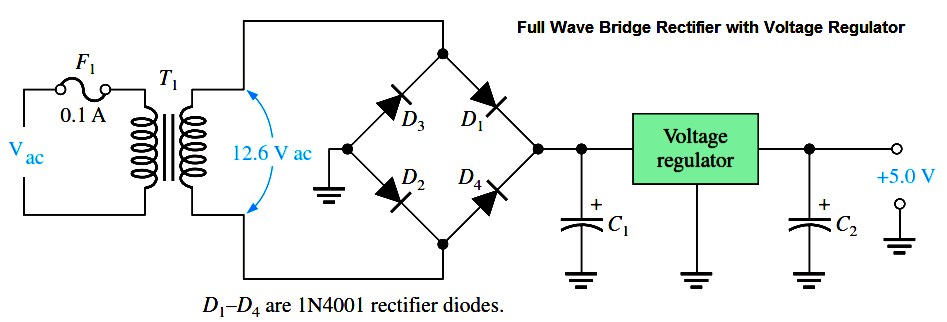Bridge Rectifier Circuit And The Output Waveform By Neilorme