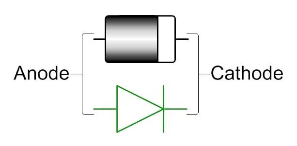 Bridge Rectifier Working Animation Instrumentation Tools