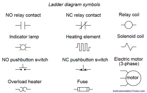 Relays in Ladder Logic Tutorials Instrumentation Tools