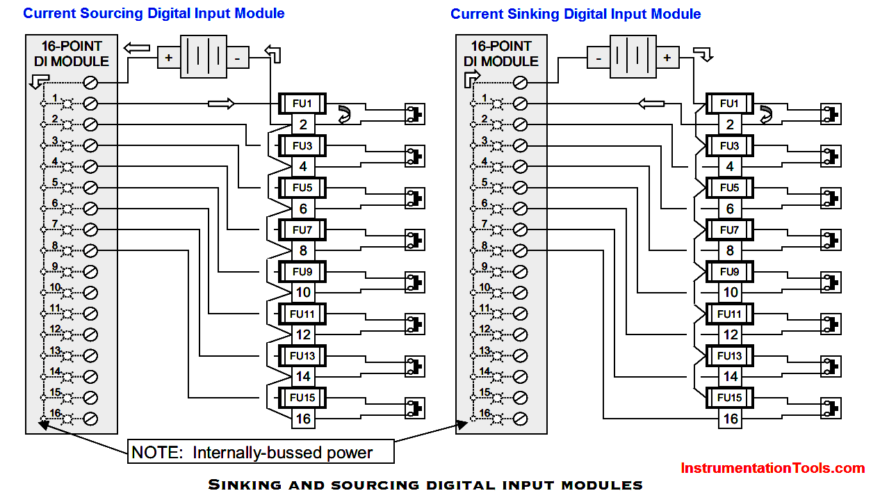 hight resolution of sinking and sourcing of plc digital input modules