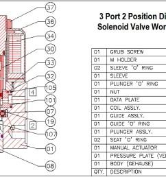 3 port 2 position direct acting solenoid valve [ 1146 x 732 Pixel ]