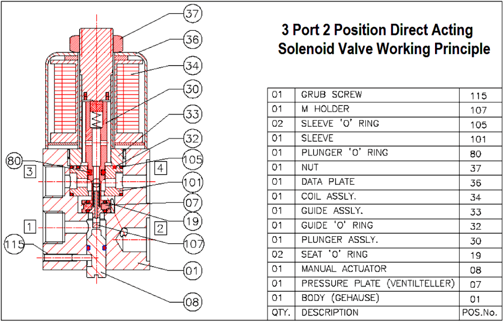 medium resolution of 3 port 2 position direct acting solenoid valve