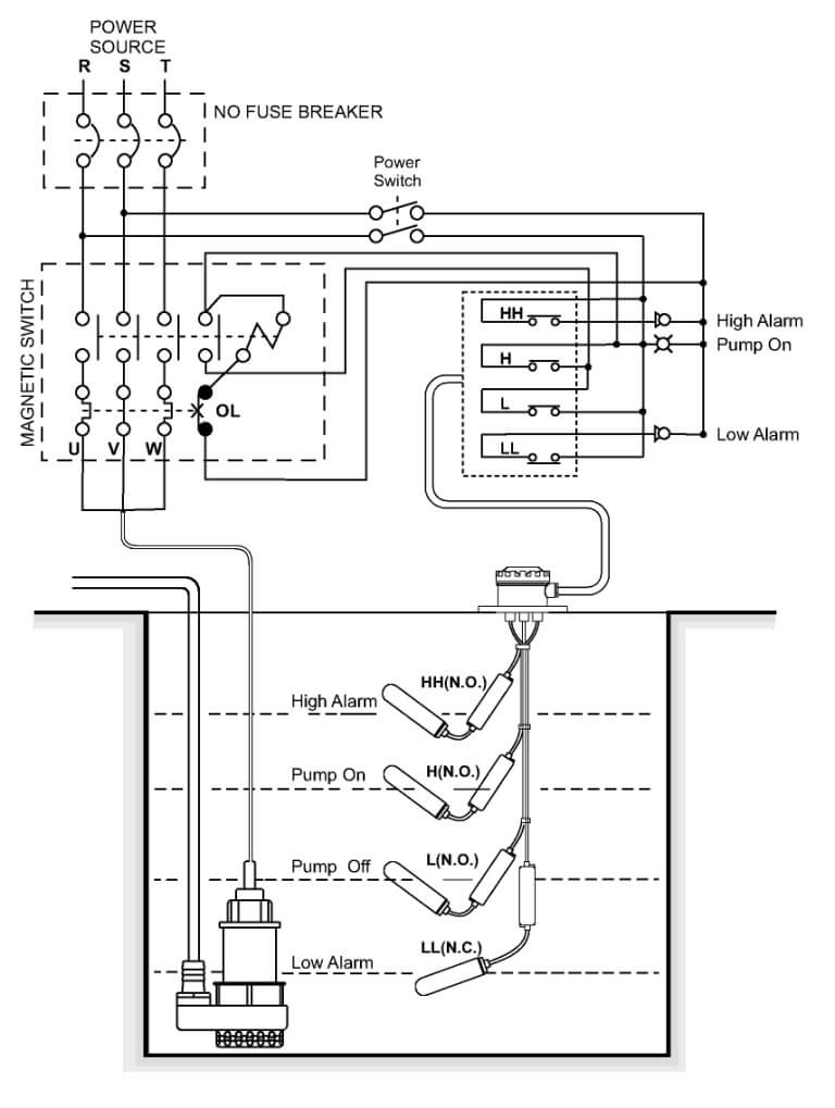 Cable Float Level Switch Working Principle Instrumentation