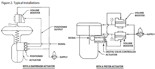 small resolution of volume booster working principle