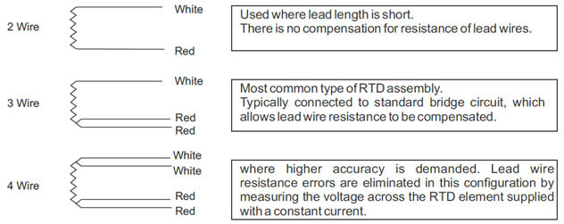Rtd Questions And Answers Instrumentation Tools