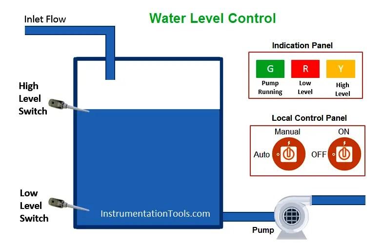 Water Level Controller Circuit Diagram