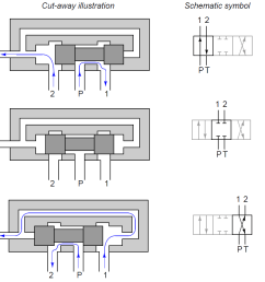 4 way solenoid valve working principle [ 1076 x 899 Pixel ]