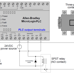 Interposing Relay Panel Wiring Diagram Vtec Ecu What Is In A Plc System Instrumentationtools