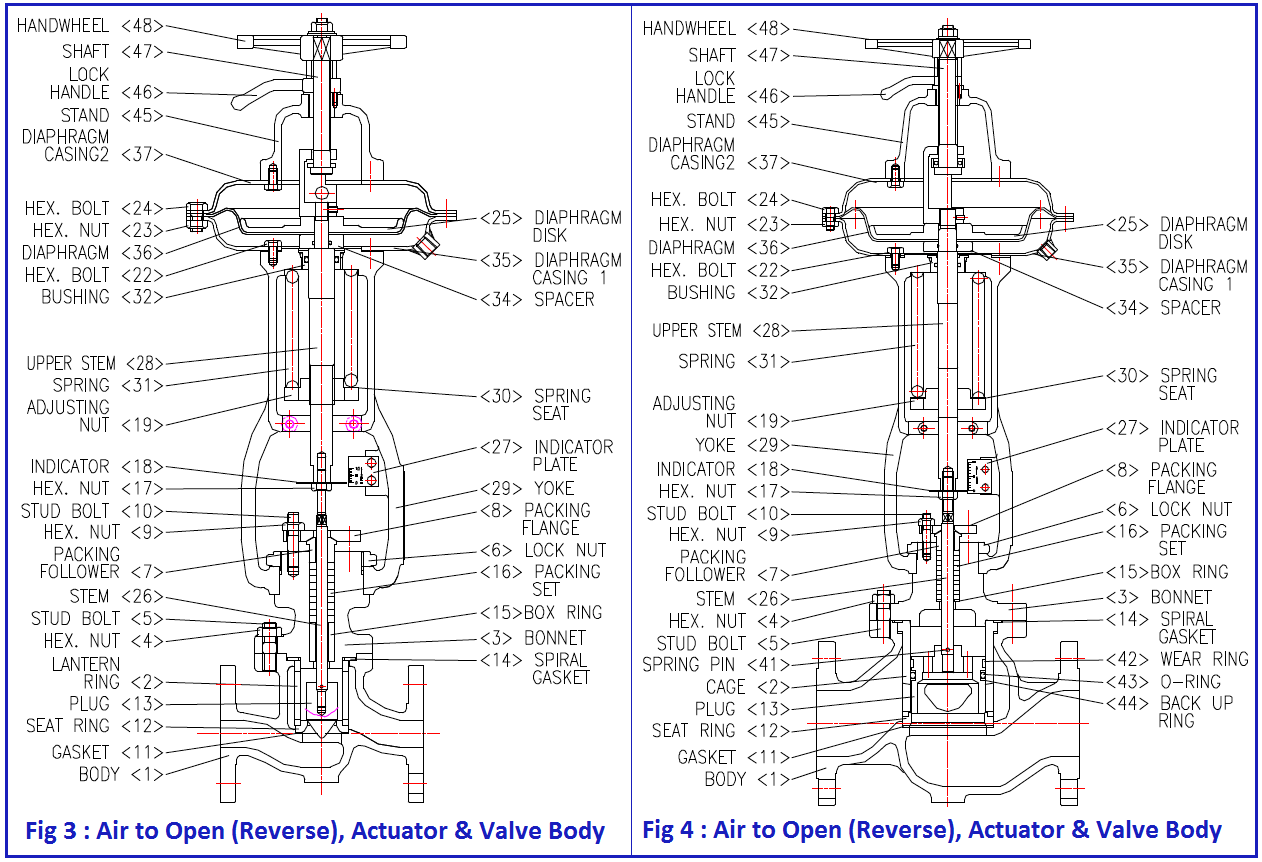 hight resolution of control valve air to open type